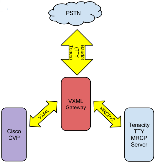 image mrcp architecture